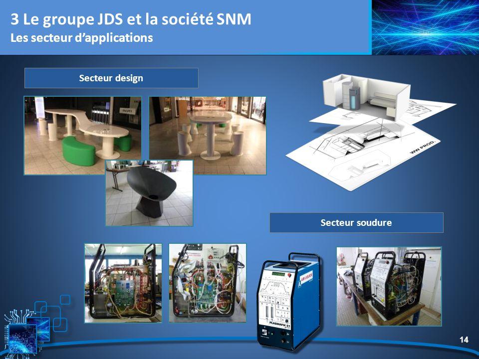 14 Secteur design Secteur soudure 3 Le groupe JDS et la société SNM Les secteur dapplications