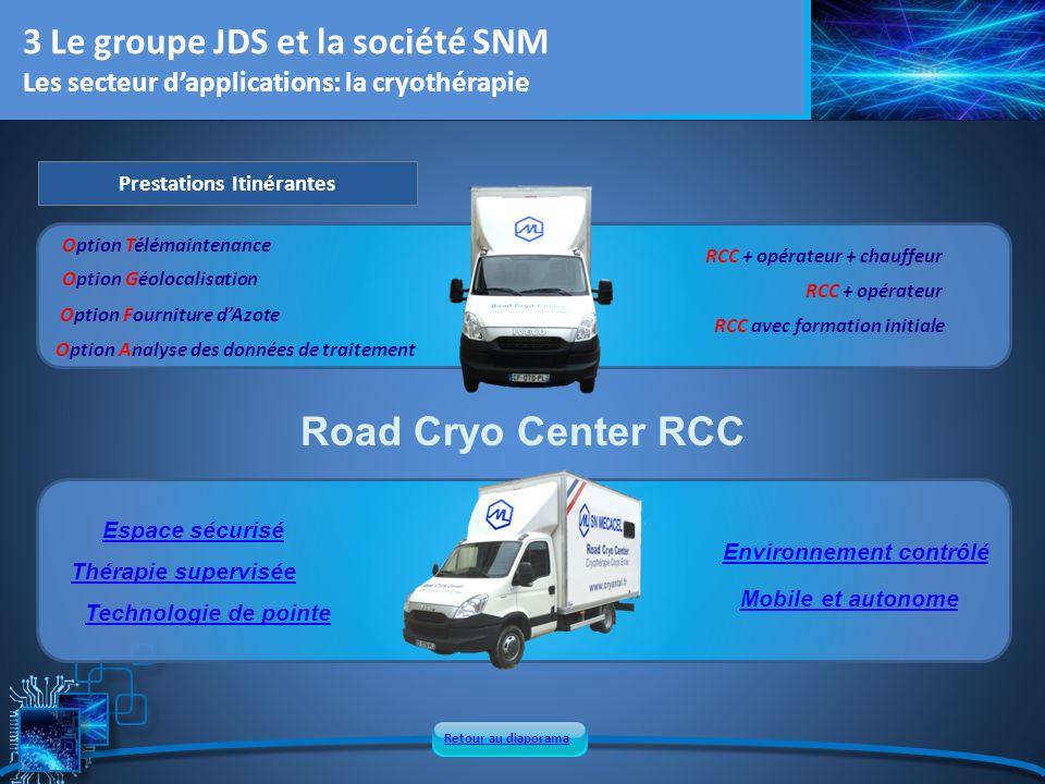 3 Le groupe JDS et la société SNM Les secteur dapplications: la cryothérapie Option Télémaintenance Option Géolocalisation Option Fourniture dAzote Op