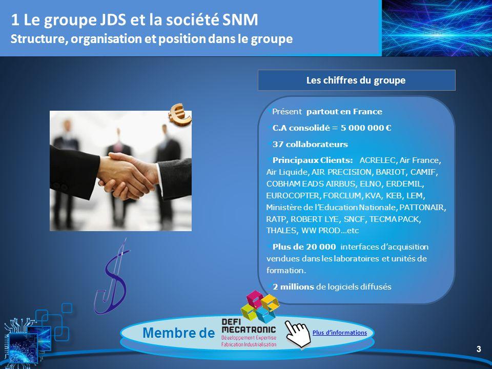 3 Les chiffres du groupe 1 Le groupe JDS et la société SNM Structure, organisation et position dans le groupe Présent partout en France C.A consolidé