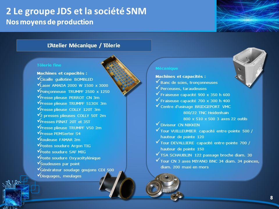 8 2 Le groupe JDS et la société SNM Nos moyens de production Tôlerie fine Machines et capacités : Cisaille guillotine BOMBLED Laser AMADA 2000 W 1500