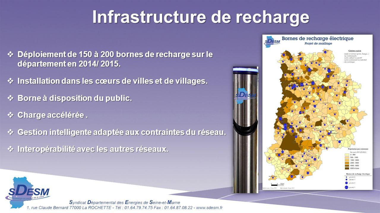 Infrastructure de recharge Déploiement de 150 à 200 bornes de recharge sur le département en 2014/ 2015.