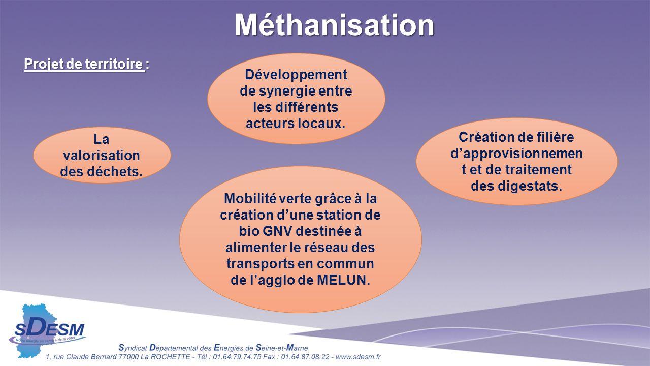 Méthanisation Projet de territoire : La valorisation des déchets.