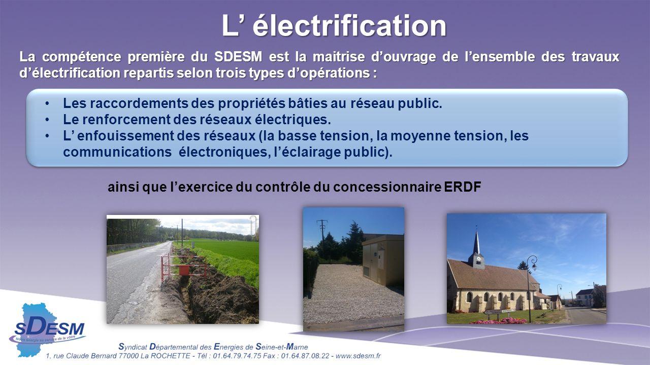 L électrification Les raccordements des propriétés bâties au réseau public.