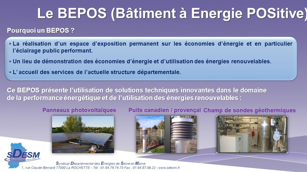 Le BEPOS (Bâtiment à Energie POSitive) Pourquoi un BEPOS .