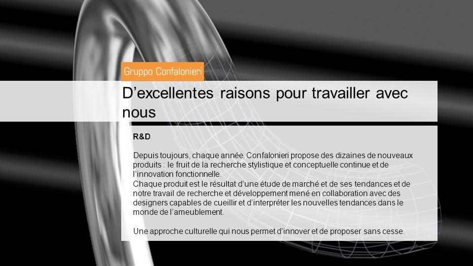 Dexcellentes raisons pour travailler avec nous R&D Depuis toujours, chaque année, Confalonieri propose des dizaines de nouveaux produits : le fruit de la recherche stylistique et conceptuelle continue et de linnovation fonctionnelle.