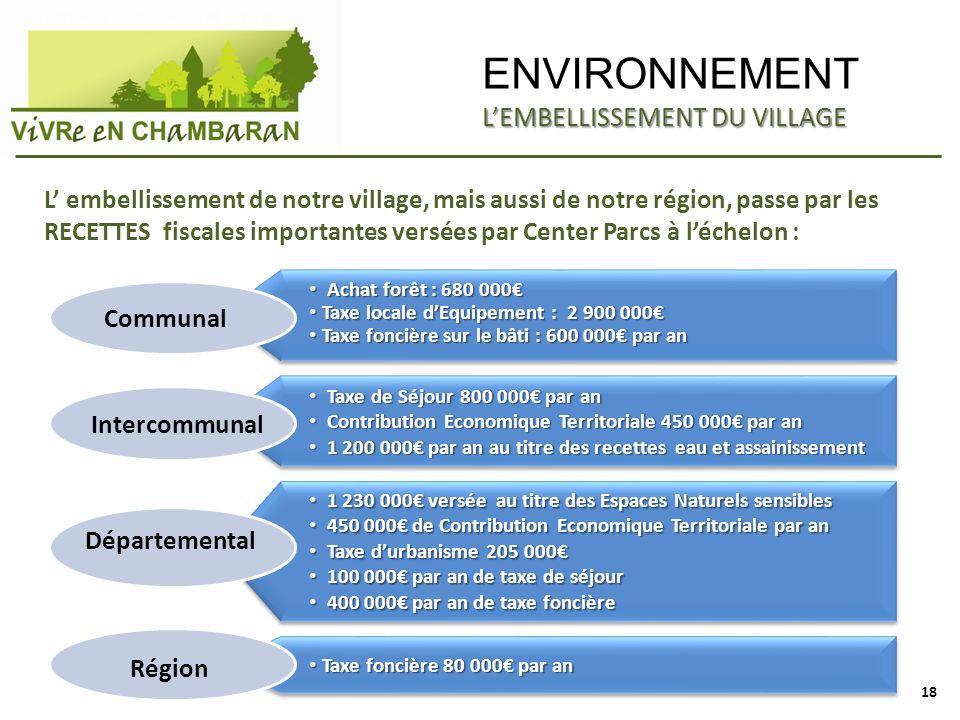 ENVIRONNEMENT L embellissement de notre village, mais aussi de notre région, passe par les RECETTES fiscales importantes versées par Center Parcs à lé