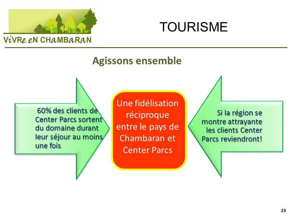 TOURISME Une fidélisation réciproque entre le pays de Chambaran et Center Parcs Si la région se montre attrayante les clients Center Parcs reviendront