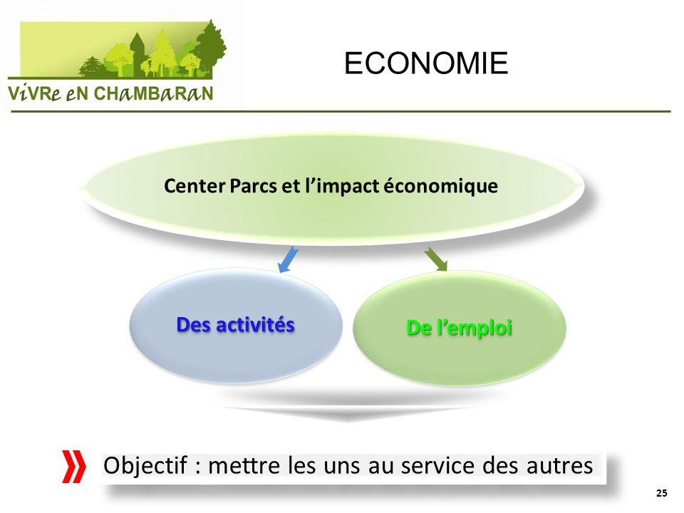 ECONOMIE Center Parcs et limpact économique Des activités De lemploi Objectif : mettre les uns au service des autres 25