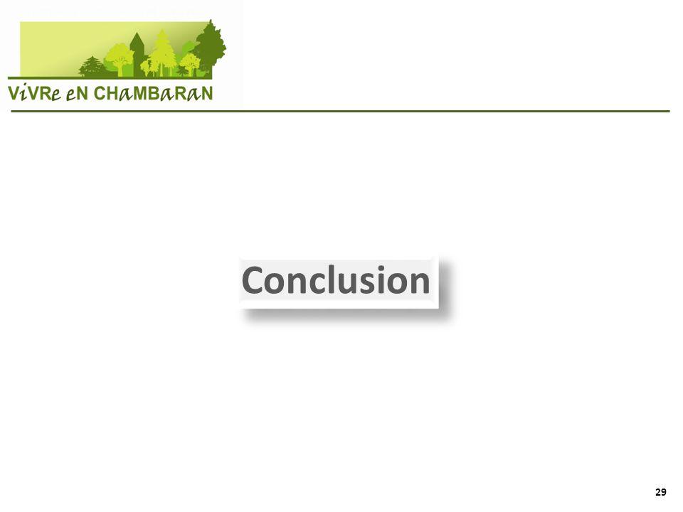 Conclusion 29