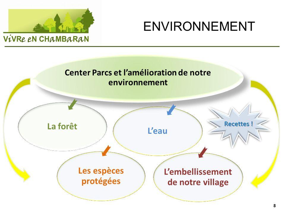 ENVIRONNEMENT Center Parcs et lamélioration de notre environnement Leau Lembellissement de notre village Les espèces protégées La forêt Recettes ! 8