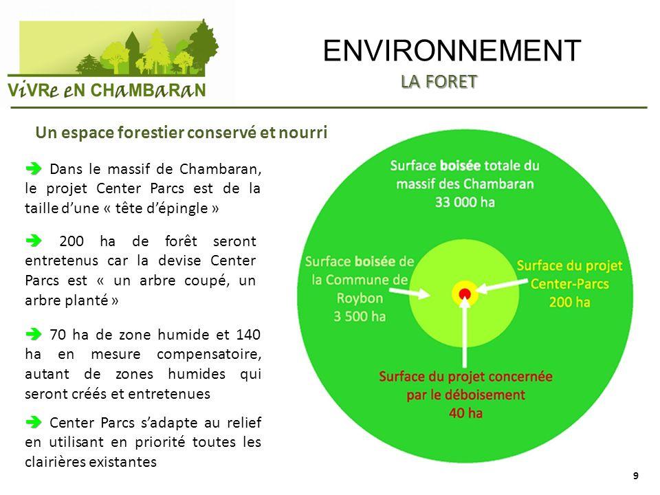 ENVIRONNEMENT 200 ha de forêt seront entretenus car la devise Center Parcs est « un arbre coupé, un arbre planté » Dans le massif de Chambaran, le pro