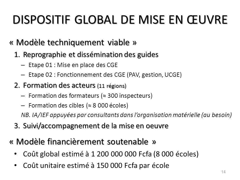 DISPOSITIF GLOBAL DE MISE EN ŒUVRE « Modèle techniquement viable » 1.Reprographie et dissémination des guides – Etape 01 : Mise en place des CGE – Eta