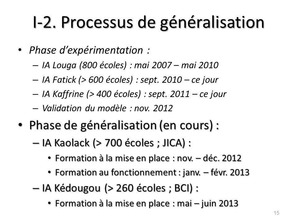 I-2. Processus de généralisation Phase dexpérimentation : – IA Louga (800 écoles) : mai 2007 – mai 2010 – IA Fatick (> 600 écoles) : sept. 2010 – ce j