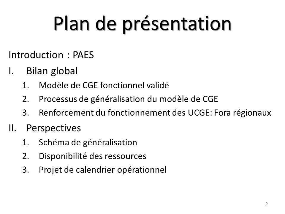Plan de présentation Introduction : PAES I.Bilan global 1.Modèle de CGE fonctionnel validé 2.Processus de généralisation du modèle de CGE 3.Renforceme
