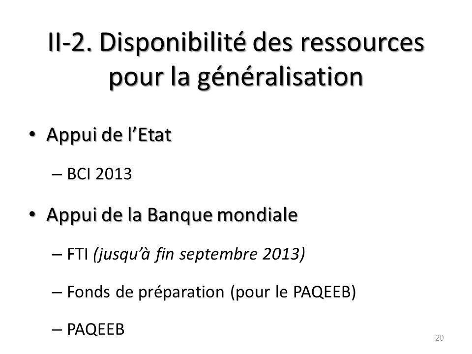 II-2. Disponibilité des ressources pour la généralisation Appui de lEtat Appui de lEtat – BCI 2013 Appui de la Banque mondiale Appui de la Banque mond