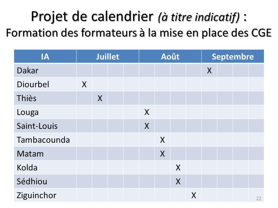 Projet de calendrier (à titre indicatif) : Formation des formateurs à la mise en place des CGE IAJuilletAoûtSeptembre DakarX DiourbelX ThièsX LougaX S