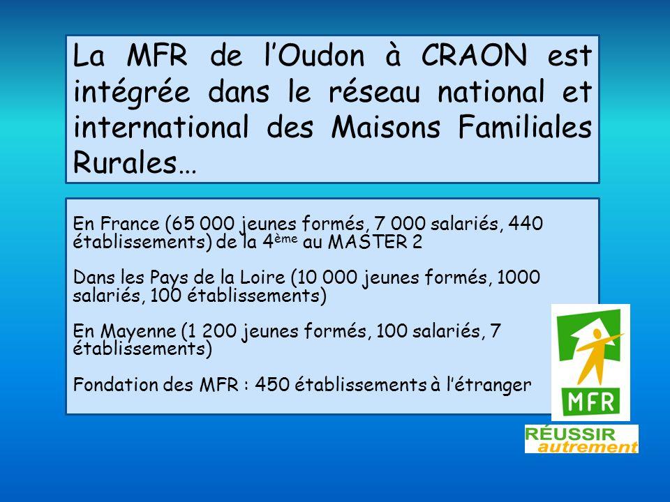 La MFR de lOudon à CRAON est intégrée dans le réseau national et international des Maisons Familiales Rurales… En France (65 000 jeunes formés, 7 000 salariés, 440 établissements) de la 4 ème au MASTER 2 Dans les Pays de la Loire (10 000 jeunes formés, 1000 salariés, 100 établissements) En Mayenne (1 200 jeunes formés, 100 salariés, 7 établissements) Fondation des MFR : 450 établissements à létranger