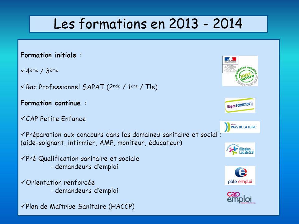 Les formations en 2013 - 2014 Formation initiale : 4 ème / 3 ème Bac Professionnel SAPAT (2 nde / 1 ère / Tle) Formation continue : CAP Petite Enfance