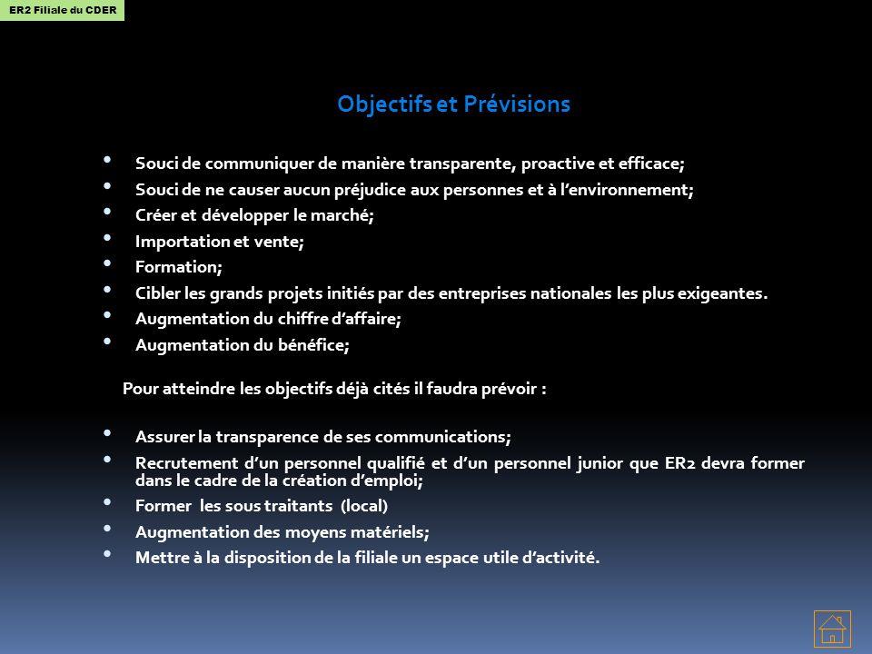 Objectifs et Prévisions Souci de communiquer de manière transparente, proactive et efficace; Souci de ne causer aucun préjudice aux personnes et à len