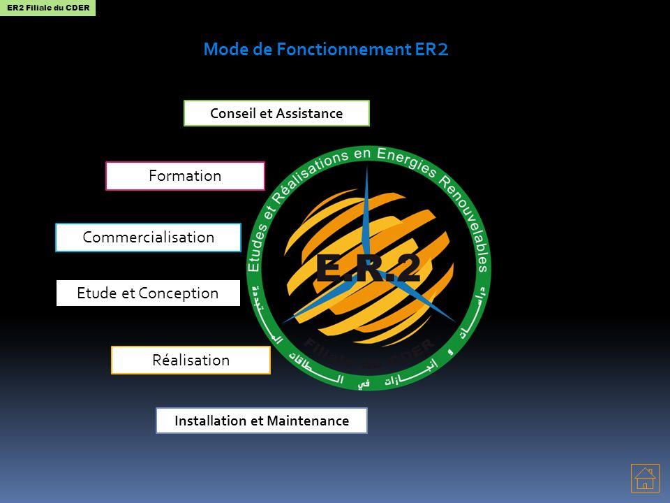 Mode de Fonctionnement ER 2 Mode de Fonctionnement ER 2 Conseil et Assistance Formation Commercialisation Etude et Conception Réalisation Installation et Maintenance ER2 Filiale du CDER