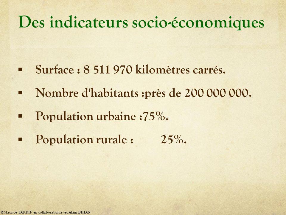 Des indicateurs socio-économiques Surface : 8 511 970 kilomètres carrés.