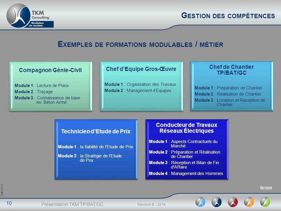 Présentation TKM TP/BAT/GC 10 Révision B - 2014 TKM PPT.D E XEMPLES DE FORMATIONS MODULABLES / MÉTIER G ESTION DES COMPÉTENCES Compagnon Génie-Civil M