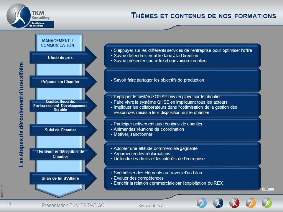 Présentation TKM TP/BAT/GC 11 Révision B - 2014 TKM PPT.D Les étapes de déroulement dune affaire MANAGEMENT / COMMUNICATION Sappuyer sur les différent