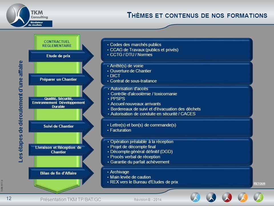 Présentation TKM TP/BAT/GC 12 Révision B - 2014 TKM PPT.D CONTRACTUEL REGLEMENTAIRE Les étapes de déroulement dune affaire Préparer un Chantier Qualit