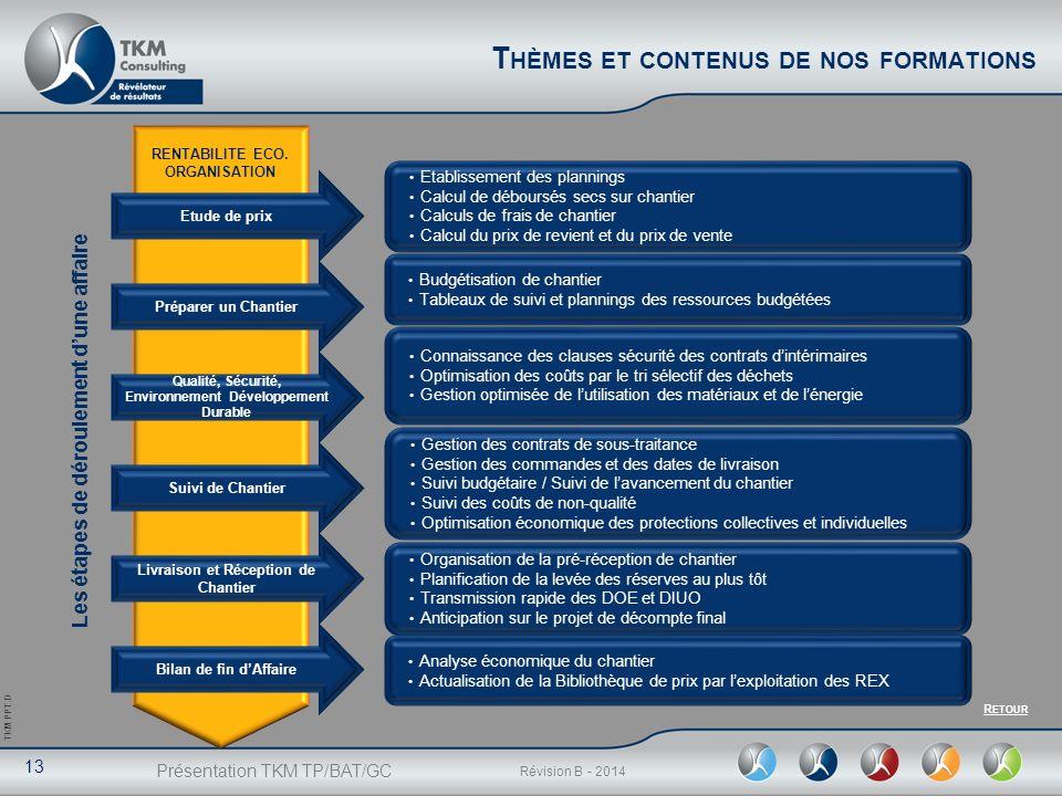 Présentation TKM TP/BAT/GC 13 Révision B - 2014 TKM PPT.D Les étapes de déroulement dune affaire Etablissement des plannings Calcul de déboursés secs
