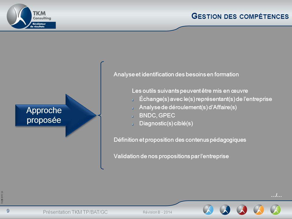 Présentation TKM TP/BAT/GC 10 Révision B - 2014 TKM PPT.D E XEMPLES DE FORMATIONS MODULABLES / MÉTIER G ESTION DES COMPÉTENCES Compagnon Génie-Civil Module 1 : Lecture de Plans Module 2 : Traçage Module 3 : Connaissance de base en Béton Armé Chef dEquipe Gros-Œuvre Module 1 : Organisation des Travaux Module 2 : Management dEquipes Chef de Chantier TP/BAT/GC Module 1 : Préparation de Chantier Module 2 : Réalisation de Chantier Module 3 : Livraison et Réception de Chantier Technicien dEtude de Prix Module 1 : la fiabilité de lEtude de Prix Module 2 : la Stratégie de lEtude de Prix Conducteur de Travaux Réseaux Électriques Module 1 : Aspects Contractuels du Marché Module 2 : Préparation et Réalisation de Chantier Module 3 : Réception et Bilan de Fin dAffaire Module 4 : Management des Hommes R ETOUR