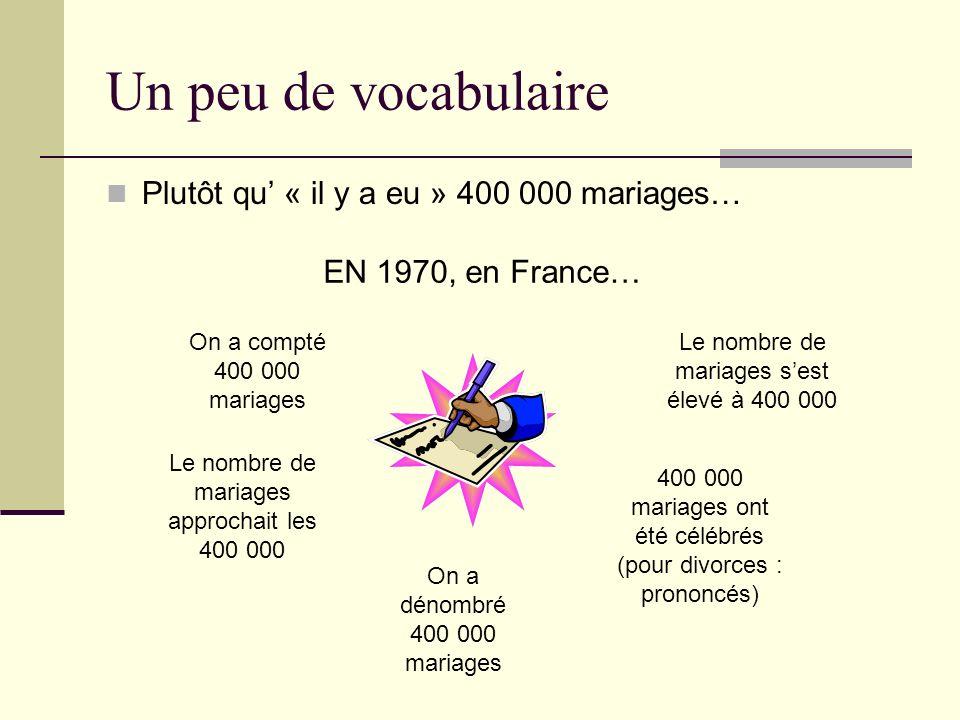Une phrase correcte En 1970 selon lINSEE et létat civil, il y a eu en France environ 50 000 divorces, près de 400 000 mariages et le taux de nuptialité était supérieur à 7,5 Cest une phrase que jécris pour moi-même, pas pour la copie Si cétait pour la copie il faudrait la formuler mieux EVITER