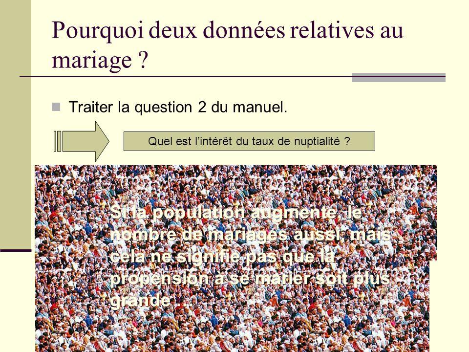 Une phrase correcte En 1970, selon lINSEE, le nombre annuel de divorces en France atteignait 40 000 et celui des mariages 400 000, soit près de 8 mariages pour 1000 habitants.