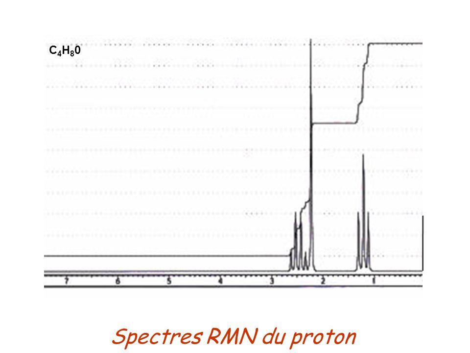 C4H80C4H80 Spectres RMN du proton