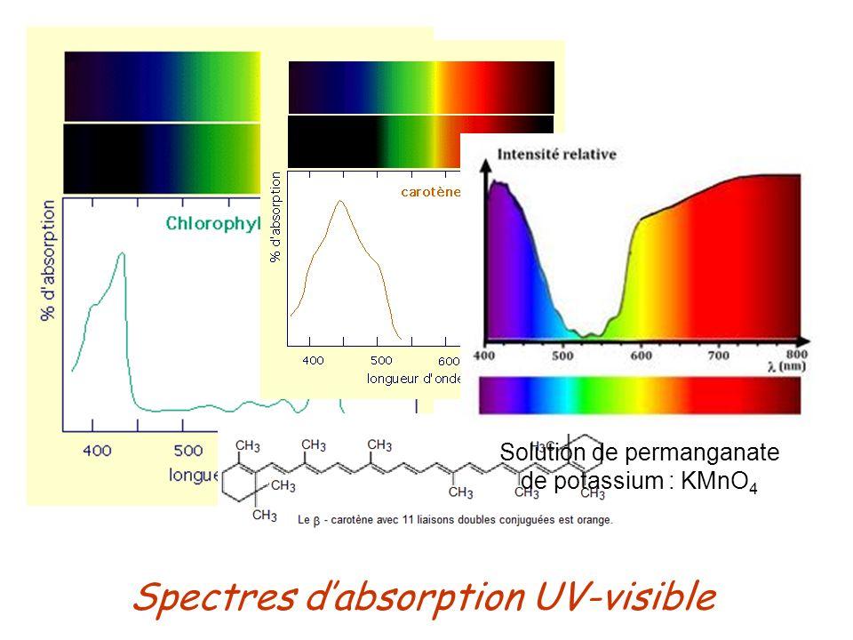 Spectres dabsorption UV-visible Solution de permanganate de potassium : KMnO 4