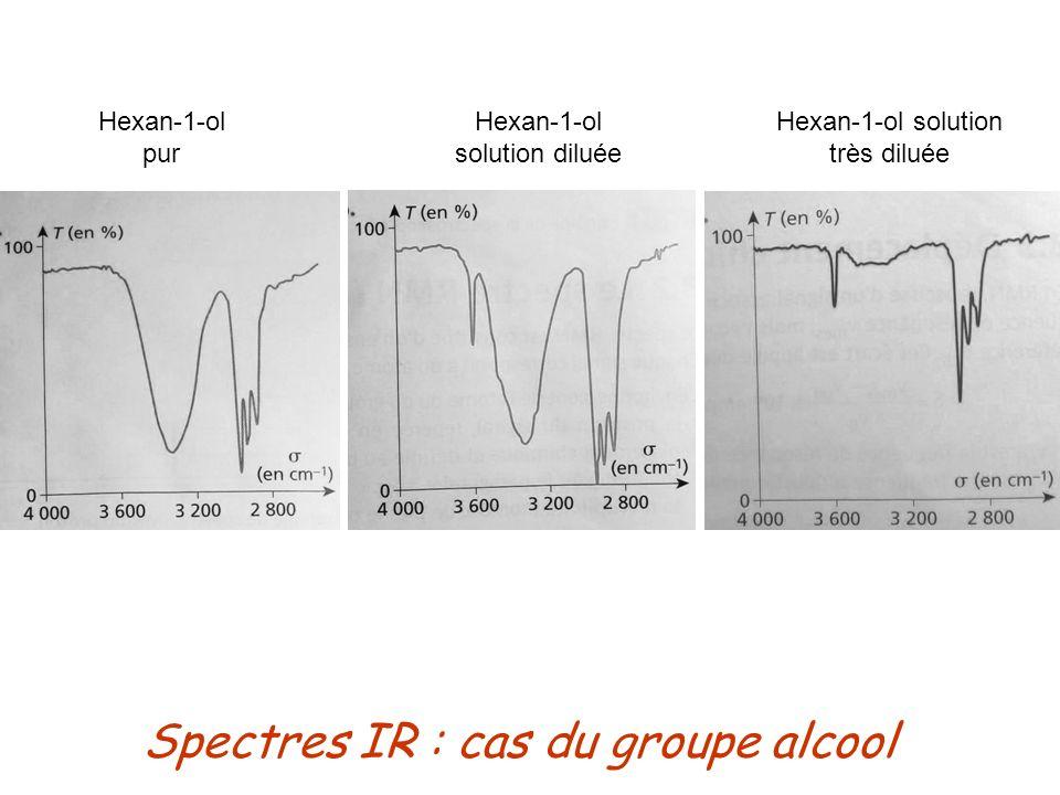 Spectres IR : cas du groupe alcool Hexan-1-ol pur Hexan-1-ol solution diluée Hexan-1-ol solution très diluée