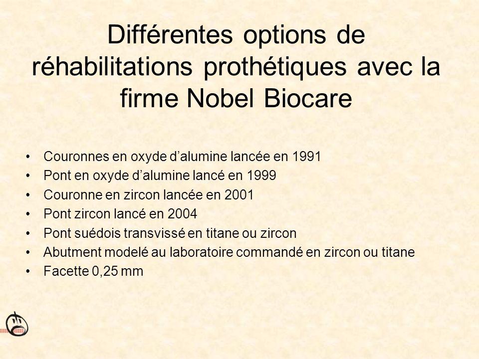 Différentes options de réhabilitations prothétiques avec la firme Nobel Biocare Couronnes en oxyde dalumine lancée en 1991 Pont en oxyde dalumine lanc