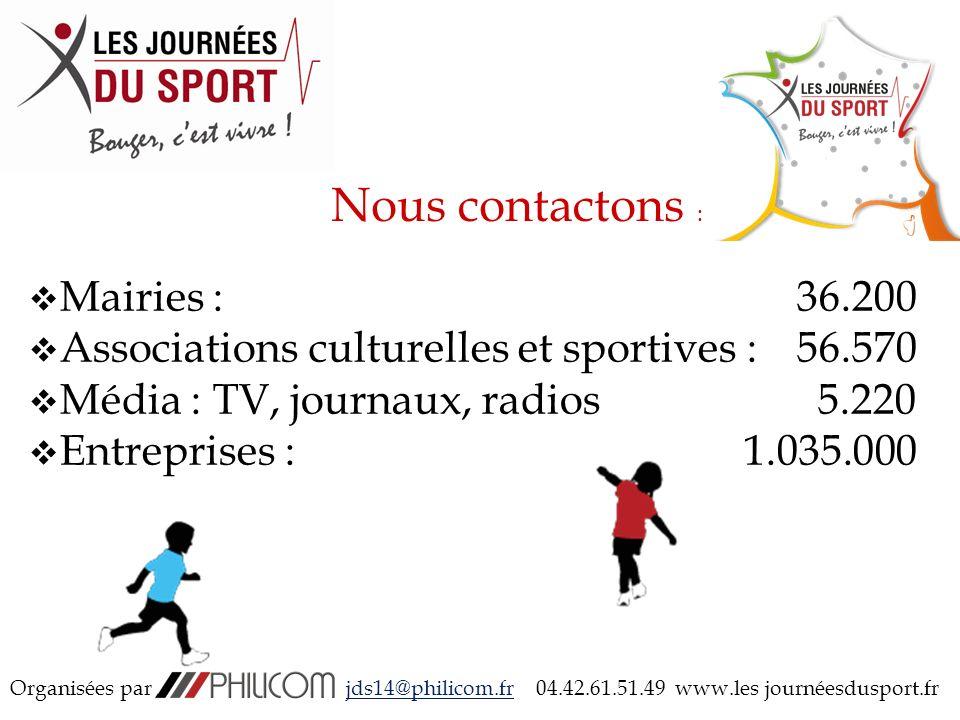 Mairies :36.200 Associations culturelles et sportives :56.570 Média : TV, journaux, radios 5.220 Entreprises : 1.035.000 Organisées par jds14@philicom.fr 04.42.61.51.49 www.les journéesdusport.fr Nous contactons :