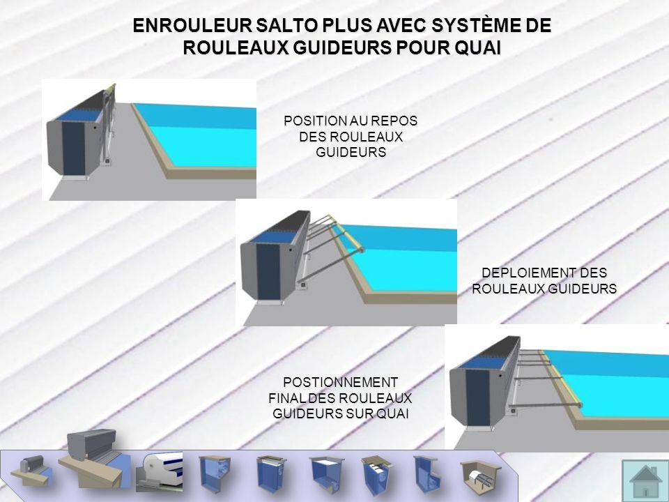 ENROULEUR SALTO PLUS AVEC SYSTÈME DE ROULEAUX GUIDEURS POUR QUAI DEPLOIEMENT DES ROULEAUX GUIDEURS POSTIONNEMENT FINAL DES ROULEAUX GUIDEURS SUR QUAI POSITION AU REPOS DES ROULEAUX GUIDEURS