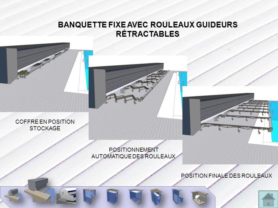 BANQUETTE FIXE AVEC ROULEAUX GUIDEURS RÉTRACTABLES POSITIONNEMENT AUTOMATIQUE DES ROULEAUX POSITION FINALE DES ROULEAUX COFFRE EN POSITION STOCKAGE