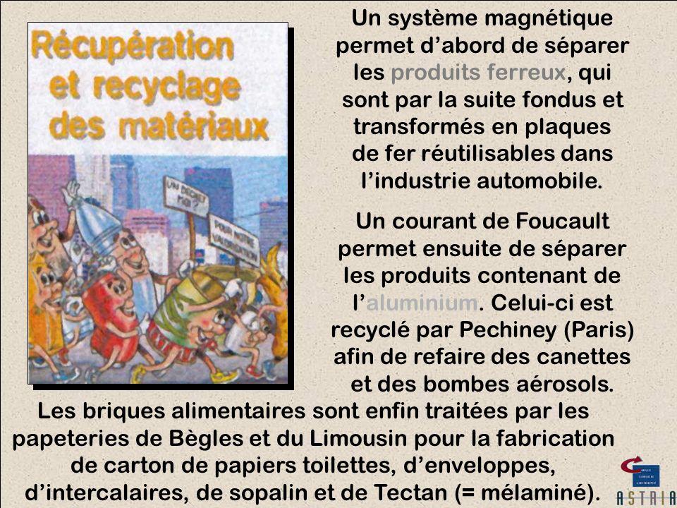 Un courant de Foucault permet ensuite de séparer les produits contenant de laluminium. Celui-ci est recyclé par Pechiney (Paris) afin de refaire des c