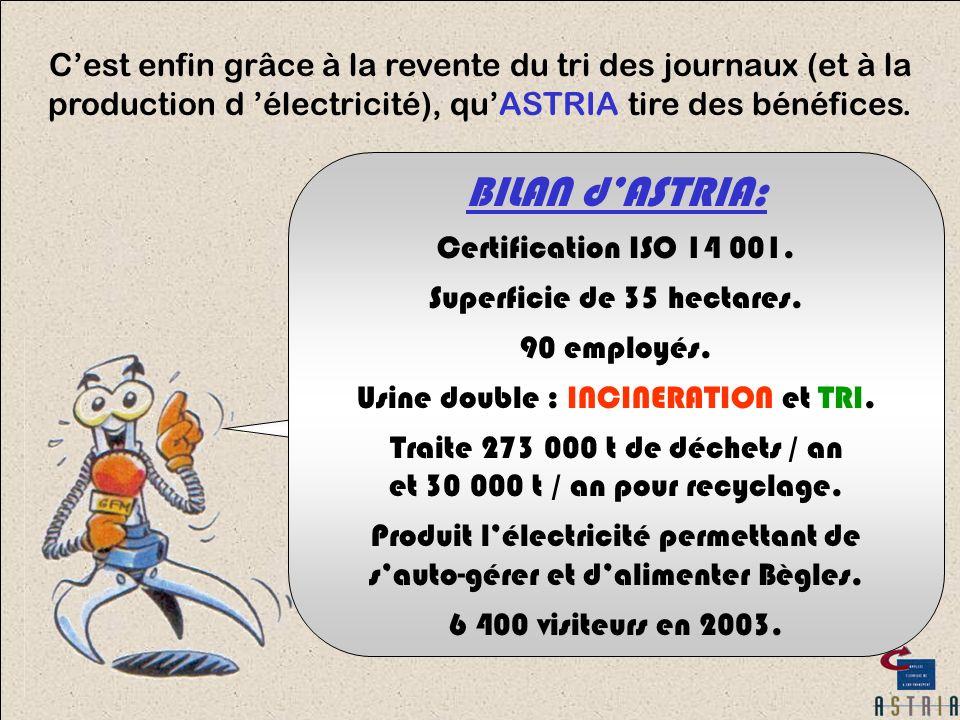 C est enfin grâce à la revente du tri des journaux (et à la production d électricité), qu ASTRIA tire des bénéfices. BILAN dASTRIA: Certification ISO