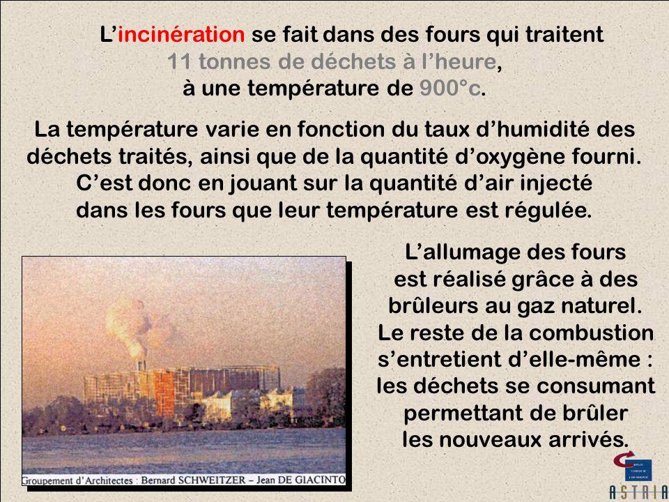 Lincinération se fait dans des fours qui traitent 11 tonnes de déchets à lheure, à une température de 900°c. Lallumage des fours est réalisé grâce à d