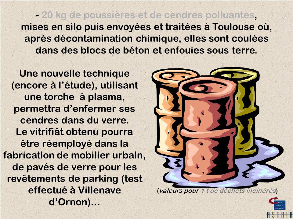 - 20 kg de poussières et de cendres polluantes, mises en silo puis envoyées et traitées à Toulouse où, après décontamination chimique, elles sont coul