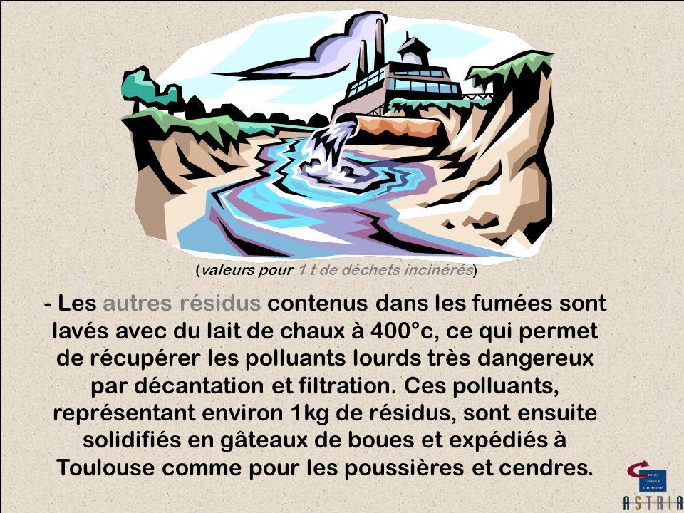 - Les autres résidus contenus dans les fumées sont lavés avec du lait de chaux à 400°c, ce qui permet de récupérer les polluants lourds très dangereux