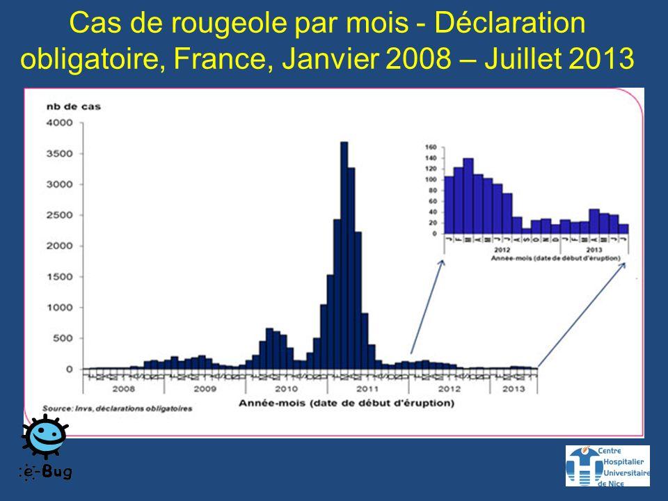 Cas de rougeole par mois - Déclaration obligatoire, France, Janvier 2008 – Juillet 2013