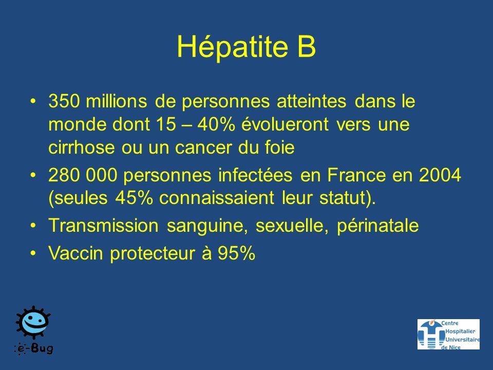 350 millions de personnes atteintes dans le monde dont 15 – 40% évolueront vers une cirrhose ou un cancer du foie 280 000 personnes infectées en France en 2004 (seules 45% connaissaient leur statut).