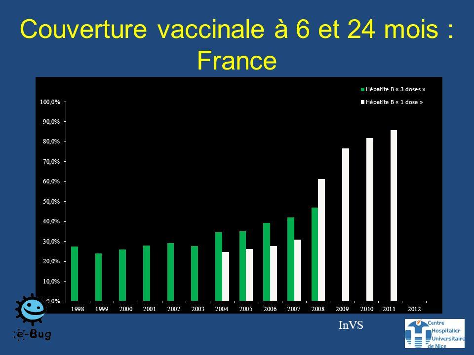Couverture vaccinale à 6 et 24 mois : France InVS
