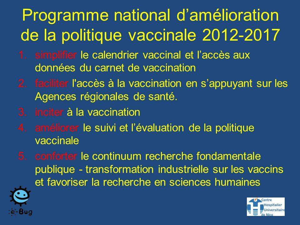 Programme national damélioration de la politique vaccinale 2012-2017 1.simplifier le calendrier vaccinal et laccès aux données du carnet de vaccination 2.faciliter l accès à la vaccination en sappuyant sur les Agences régionales de santé.