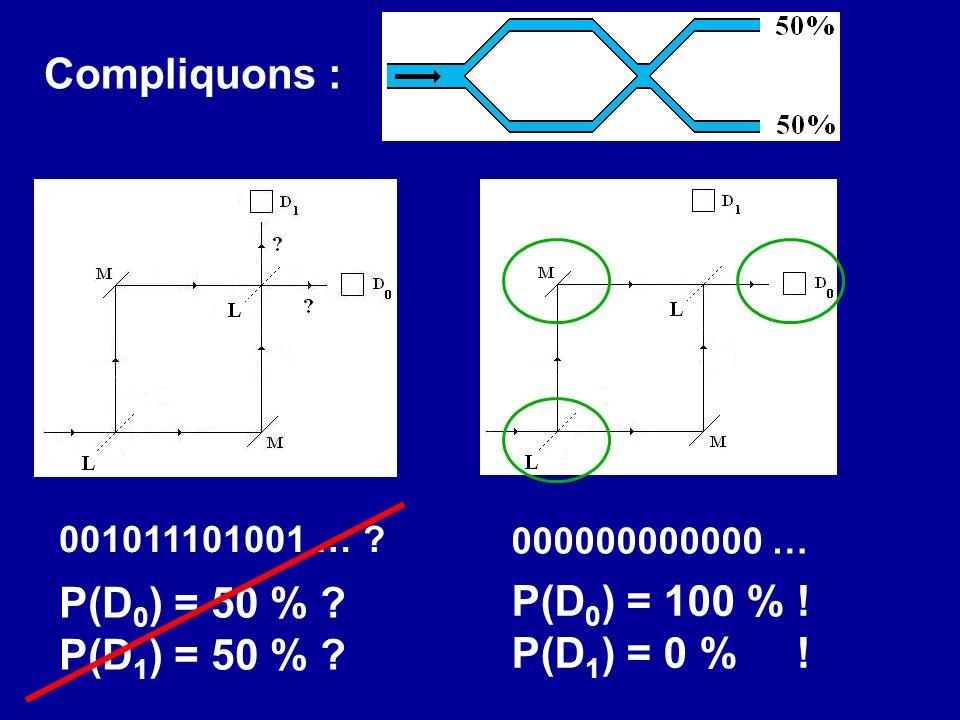Compliquons : 001011101001 … .P(D 0 ) = 50 % . P(D 1 ) = 50 % .