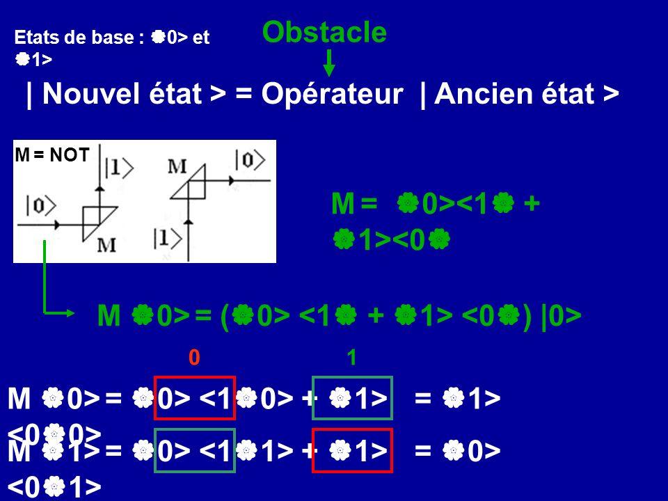 Complément : | | 2 Algèbre des 0> et des 1> :